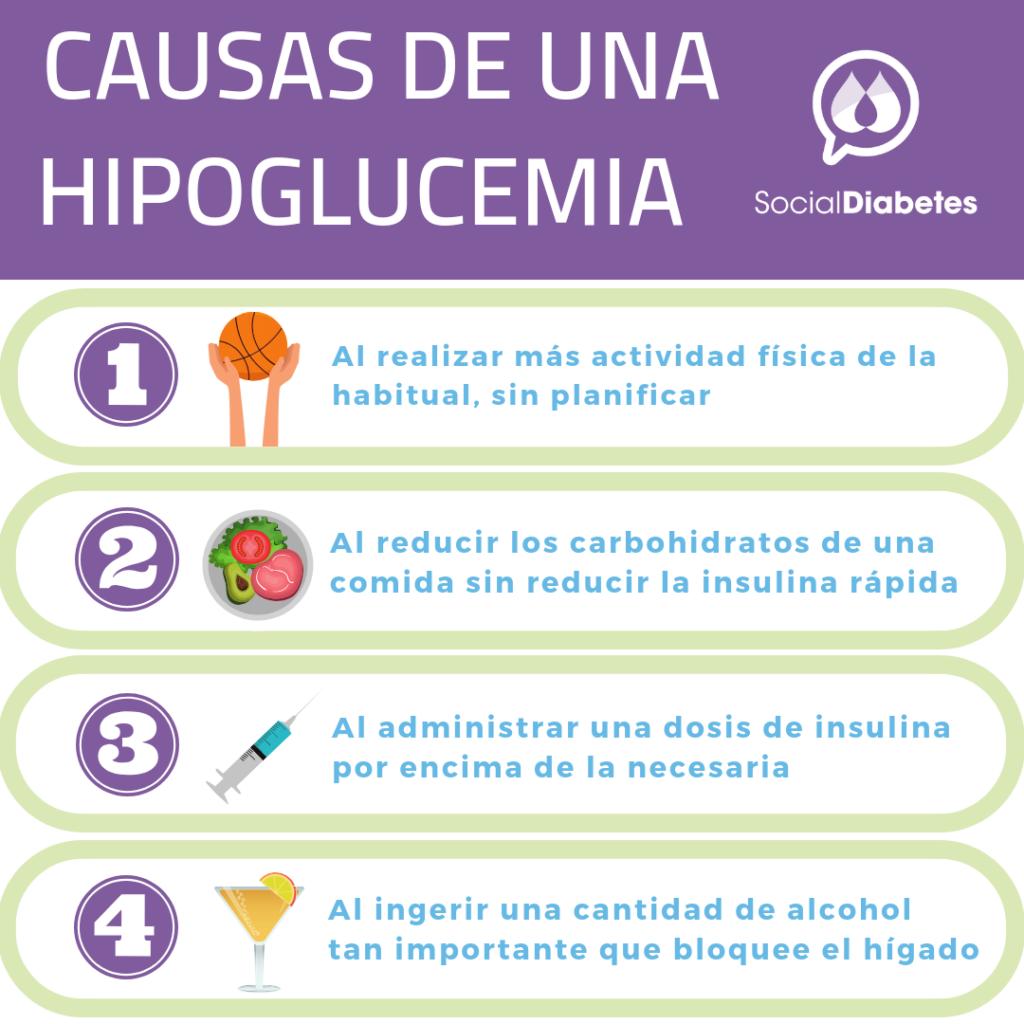 causas de hipoglucemia en no diabeticos