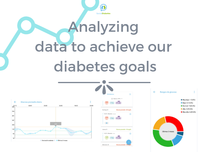 Analyzing data to achieve our diabetes goals. SocialDiabetes