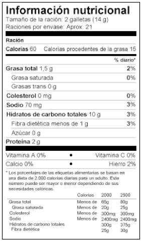 Cómo leer etiquetas nutricionales. SocialDiabetes